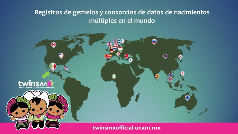 ¿Por qué hacer un registro de gemelos en México?